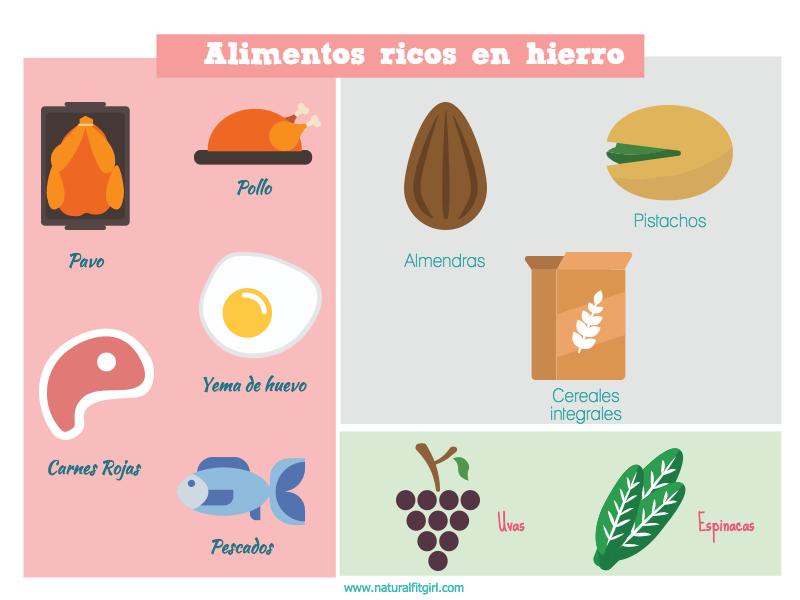 alimentos a consumir por una mami fit ricos en hierro