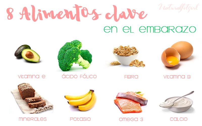 tabla de alimentos y nutrientes clave en el embarazo